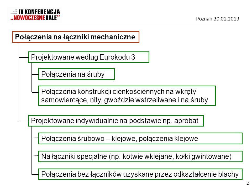 Poznań 30.01.2013 Wkręty są wykorzystywane również do montażu płyt warstwowych.