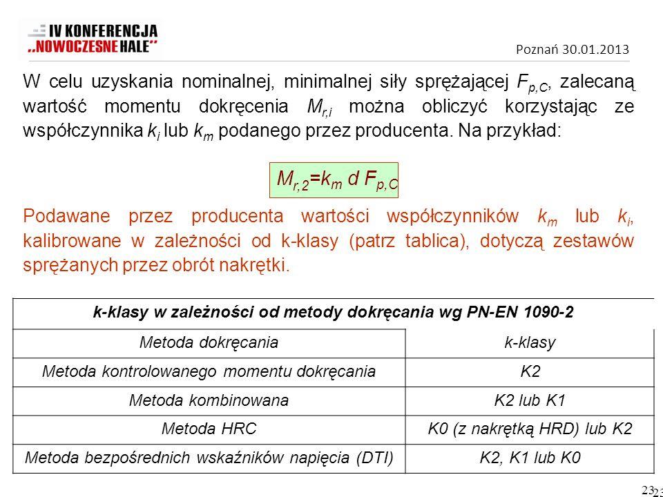 Poznań 30.01.2013 W celu uzyskania nominalnej, minimalnej siły sprężającej F p,C, zalecaną wartość momentu dokręcenia M r,i można obliczyć korzystając