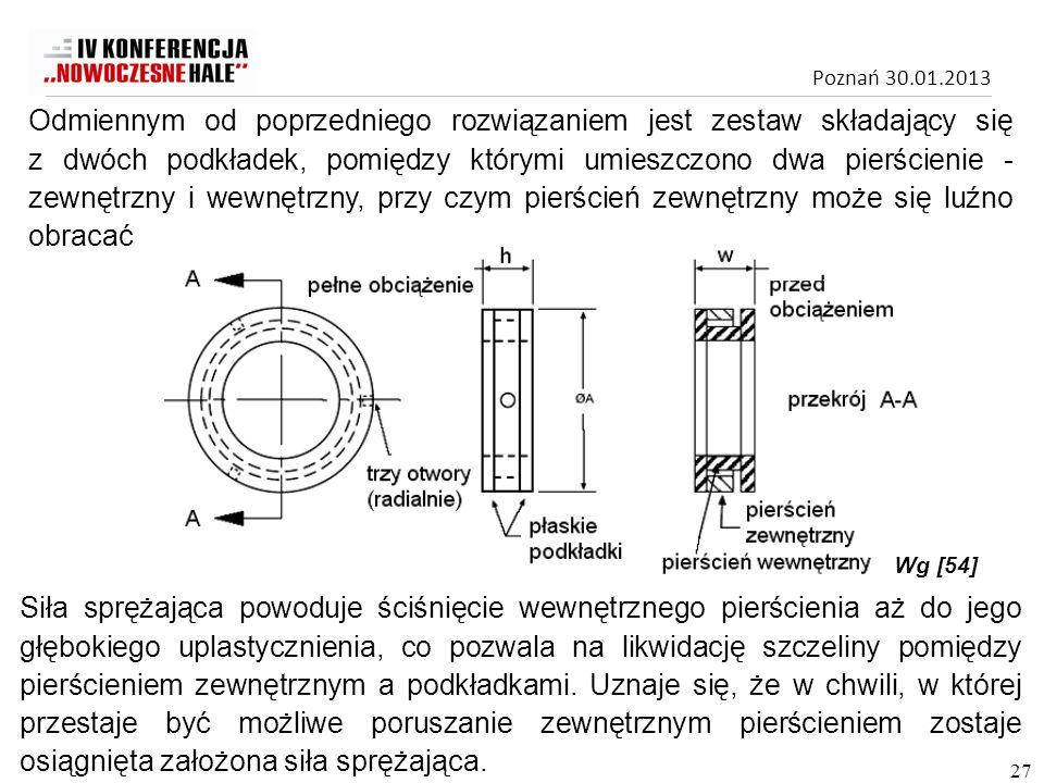 Poznań 30.01.2013 Siła sprężająca powoduje ściśnięcie wewnętrznego pierścienia aż do jego głębokiego uplastycznienia, co pozwala na likwidację szczeli