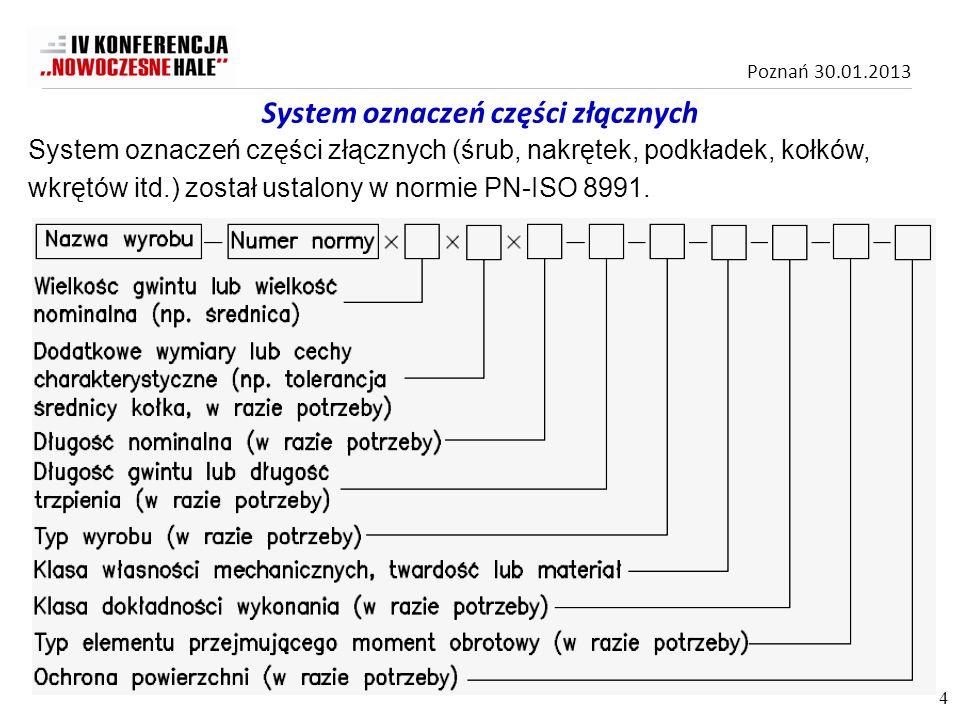 Poznań 30.01.2013 Łączniki te można również dokręcać metodą kontrolowanego momentu lub bezpośrednich wskaźników napięcia.