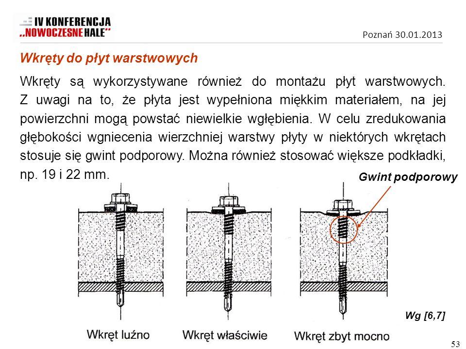 Poznań 30.01.2013 Wkręty są wykorzystywane również do montażu płyt warstwowych. Z uwagi na to, że płyta jest wypełniona miękkim materiałem, na jej pow