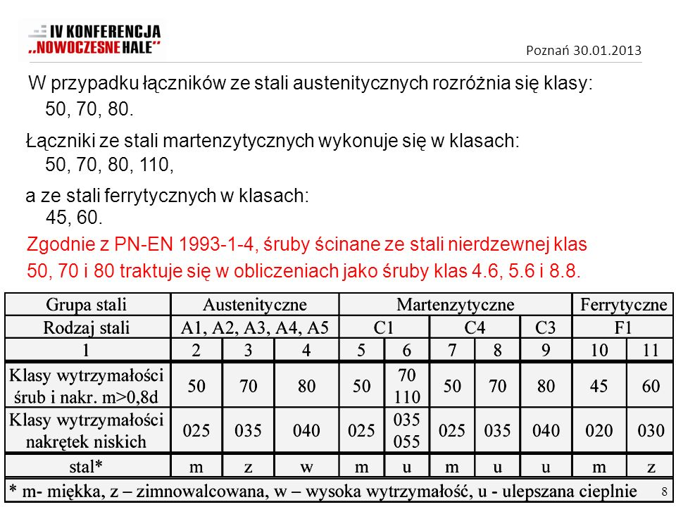 Poznań 30.01.2013 69 Niektóre normy przywołane w tekście wystąpienia: A.PN-EN 1993-1-8: Eurokod 3 - Projektowanie konstrukcji stalowych.