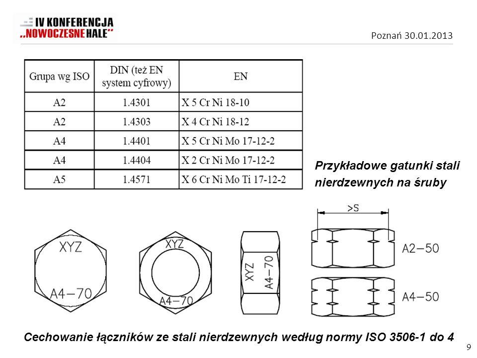 Poznań 30.01.2013 Na elementach stalowych stosuje się następujące rodzaje powłok metalicznych: Do powłok niemetalicznych zalicza się powłoki uzyskane przez: - galwaniczne (elektrolityczne) wg PN-EN ISO 4042, - uzyskane w procesie cynkowania ogniowego wg PN-EN ISO 10684, - cynkowe płatkowe wg PN-EN ISO 10683, - uzyskane w procesie cynkowania mechanicznego, - uzyskane w procesie niklowania chemicznego.
