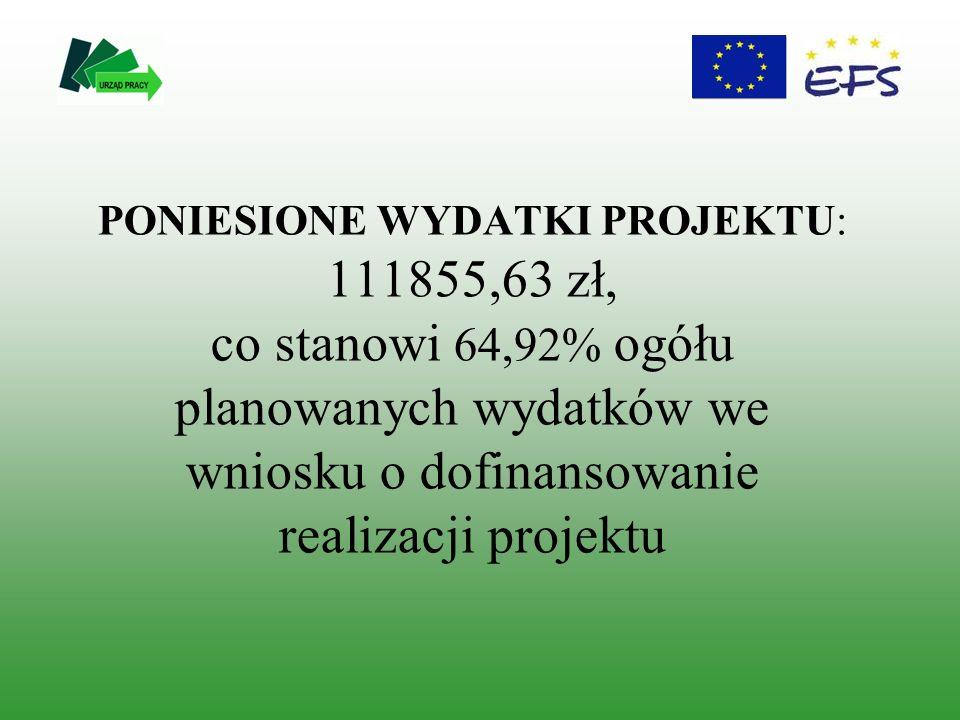PONIESIONE WYDATKI PROJEKTU: 111855,63 zł, co stanowi 64,92% ogółu planowanych wydatków we wniosku o dofinansowanie realizacji projektu