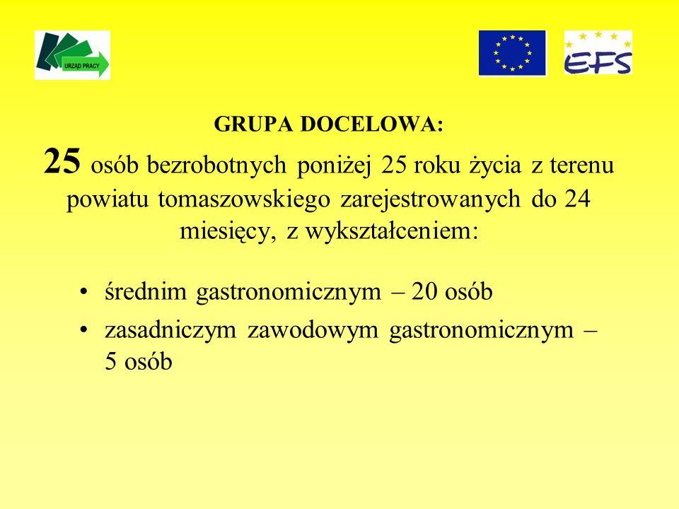 GRUPA DOCELOWA: 25 osób bezrobotnych poniżej 25 roku życia z terenu powiatu tomaszowskiego zarejestrowanych do 24 miesięcy, z wykształceniem: średnim gastronomicznym – 20 osób zasadniczym zawodowym gastronomicznym – 5 osób