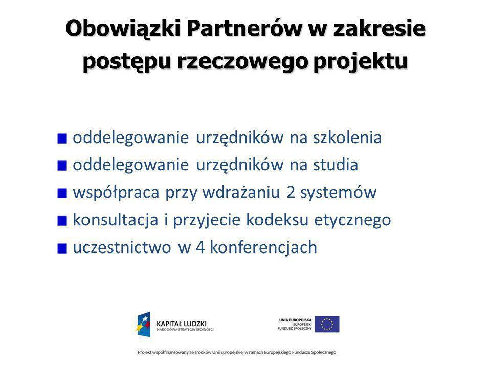 Obowiązki Partnerów w zakresie postępu rzeczowego projektu oddelegowanie urzędników na szkolenia oddelegowanie urzędników na studia współpraca przy wdrażaniu 2 systemów konsultacja i przyjecie kodeksu etycznego uczestnictwo w 4 konferencjach