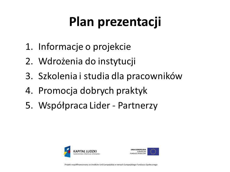Plan prezentacji 1.Informacje o projekcie 2.Wdrożenia do instytucji 3.Szkolenia i studia dla pracowników 4.Promocja dobrych praktyk 5.Współpraca Lider - Partnerzy