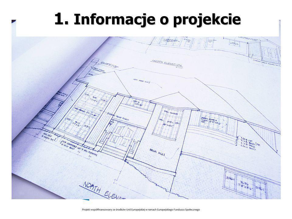 1. Informacje o projekcie 1. Informacje o projekcie