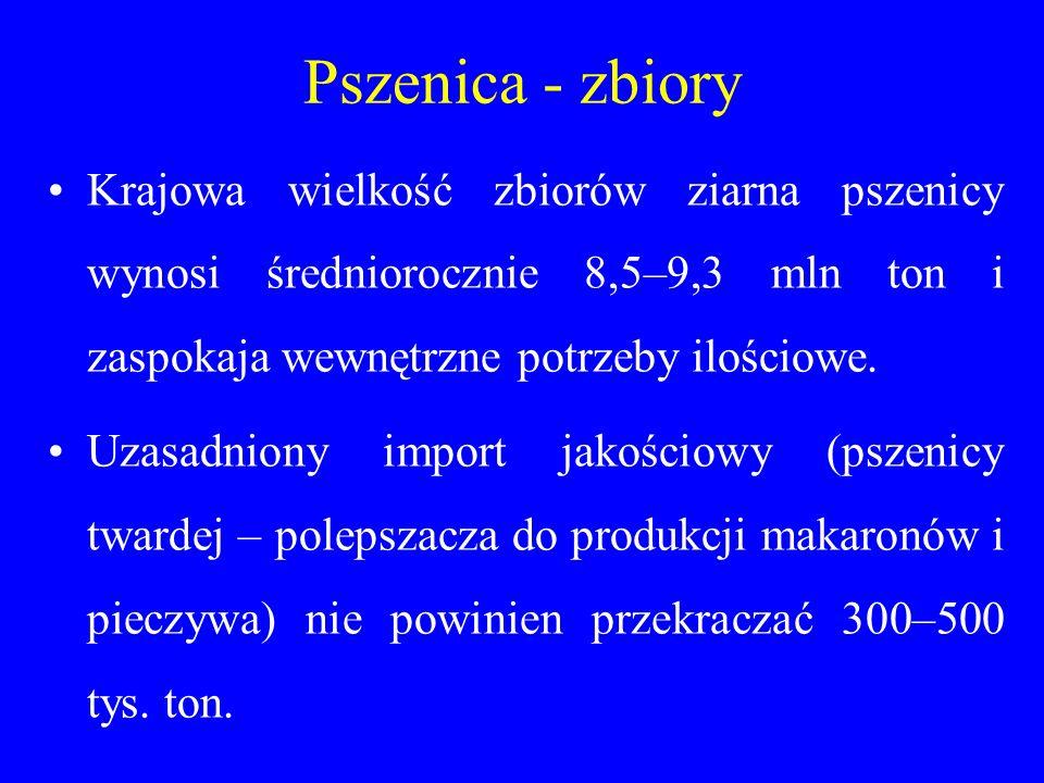 Pszenica - zbiory Krajowa wielkość zbiorów ziarna pszenicy wynosi średniorocznie 8,5–9,3 mln ton i zaspokaja wewnętrzne potrzeby ilościowe.