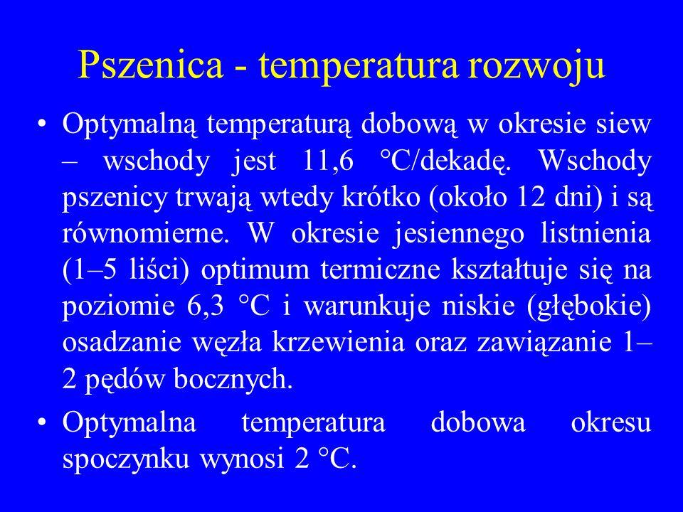 Pszenica - temperatura rozwoju Optymalną temperaturą dobową w okresie siew – wschody jest 11,6 C/dekadę.