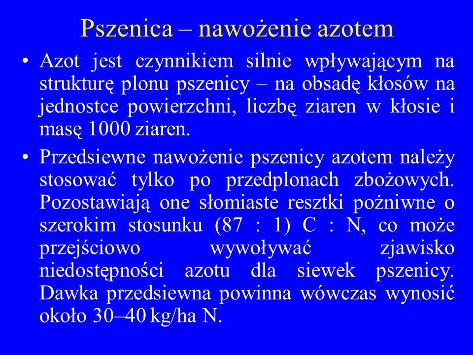 Pszenica – nawożenie azotem Azot jest czynnikiem silnie wpływającym na strukturę plonu pszenicy – na obsadę kłosów na jednostce powierzchni, liczbę ziaren w kłosie i masę 1000 ziaren.