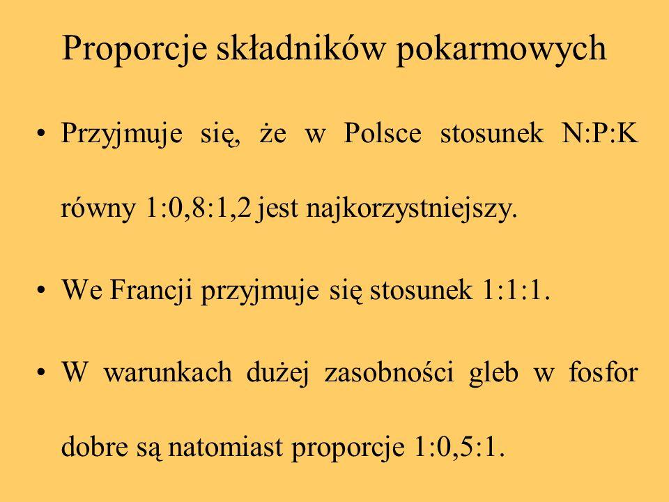 Proporcje składników pokarmowych Przyjmuje się, że w Polsce stosunek N:P:K równy 1:0,8:1,2 jest najkorzystniejszy. We Francji przyjmuje się stosunek 1