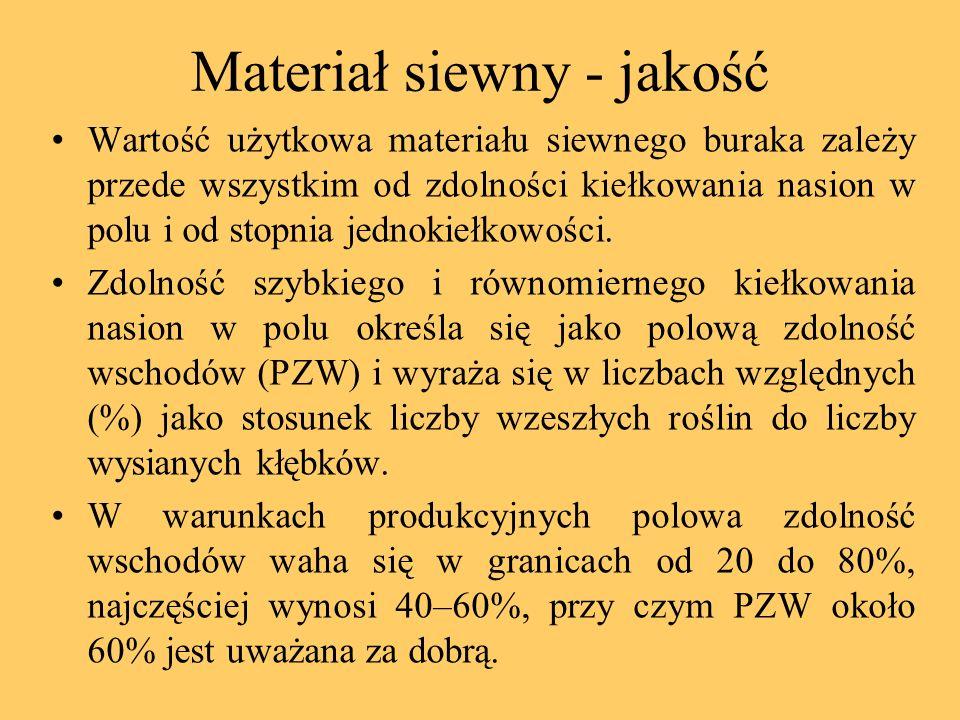 Materiał siewny - jakość Wartość użytkowa materiału siewnego buraka zależy przede wszystkim od zdolności kiełkowania nasion w polu i od stopnia jednok