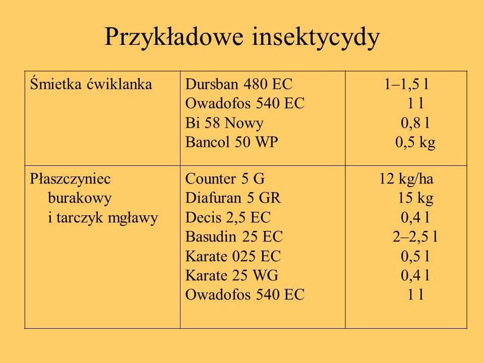 Przykładowe insektycydy Śmietka ćwiklankaDursban 480 EC Owadofos 540 EC Bi 58 Nowy Bancol 50 WP 1–1,5 l 1 l 0,8 l 0,5 kg Płaszczyniec burakowy i tarcz