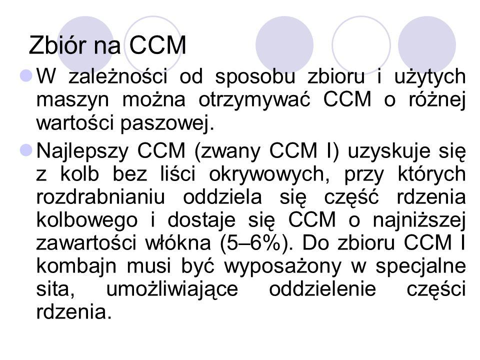 Zbiór na CCM W zależności od sposobu zbioru i użytych maszyn można otrzymywać CCM o różnej wartości paszowej. Najlepszy CCM (zwany CCM I) uzyskuje się