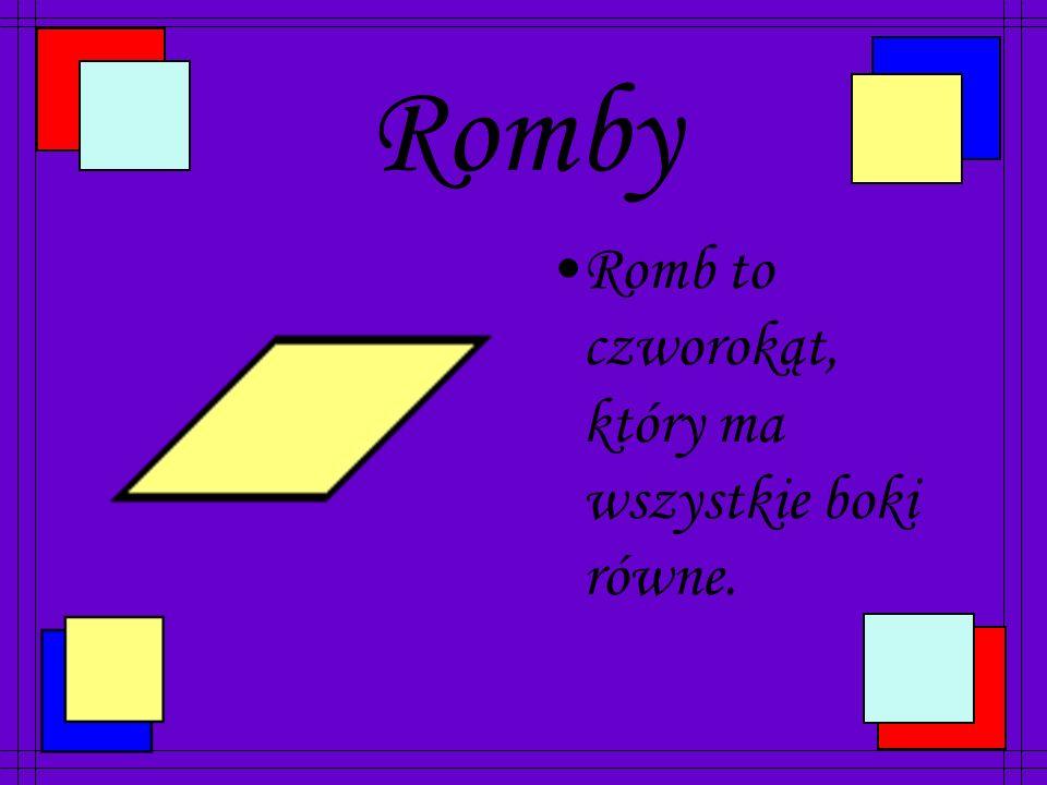 Równoległoboki Równoległobok to trapez, który ma dwie pary boków równoległych.