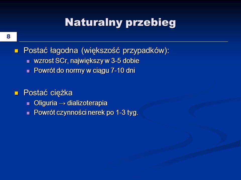 9 Czynniki ryzyka Zależne od pacjenta: Zależne od pacjenta: Podwyższony poziom kreatyniny w surowicy wtórnie do nefropatii cukrzycowej Podwyższony poziom kreatyniny w surowicy wtórnie do nefropatii cukrzycowej Odwodnienie Odwodnienie Wrodzona wada serca Wrodzona wada serca Dna Dna Wiek > 70rż Wiek > 70rż Przyjmowanie leków nefrotoksycznych (np.