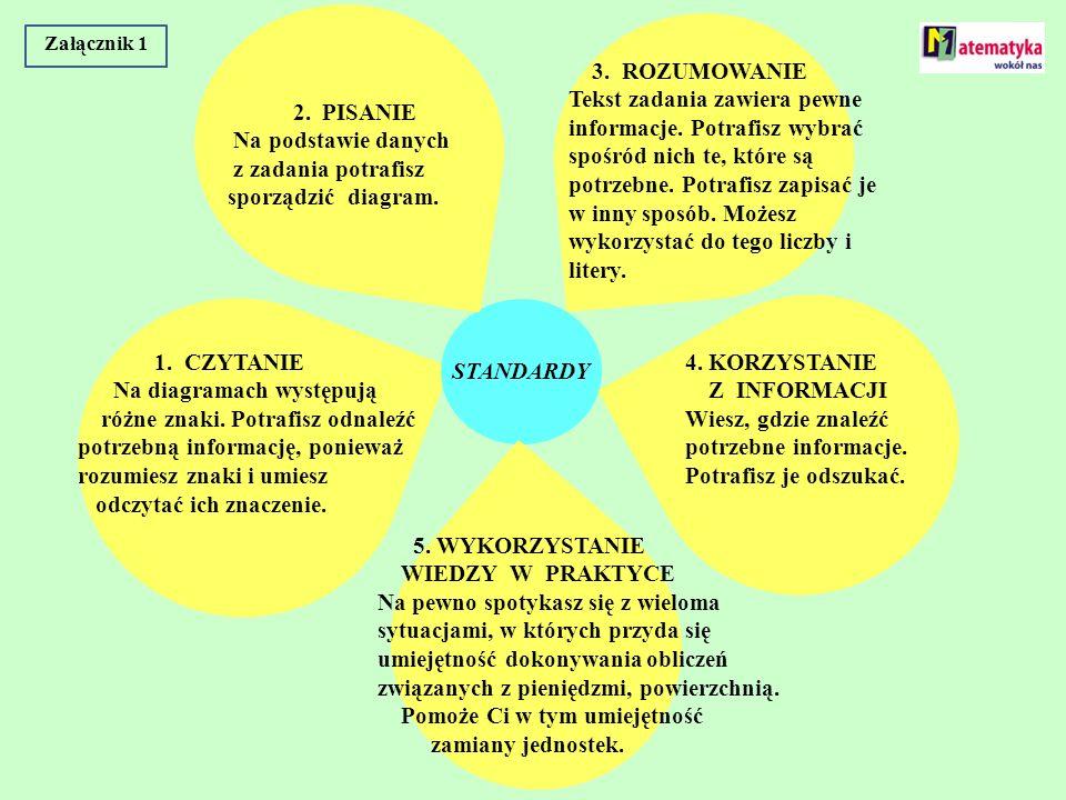 1. CZYTANIE Na diagramach występują różne znaki. Potrafisz odnaleźć potrzebną informację, ponieważ rozumiesz znaki i umiesz odczytać ich znaczenie. 2.