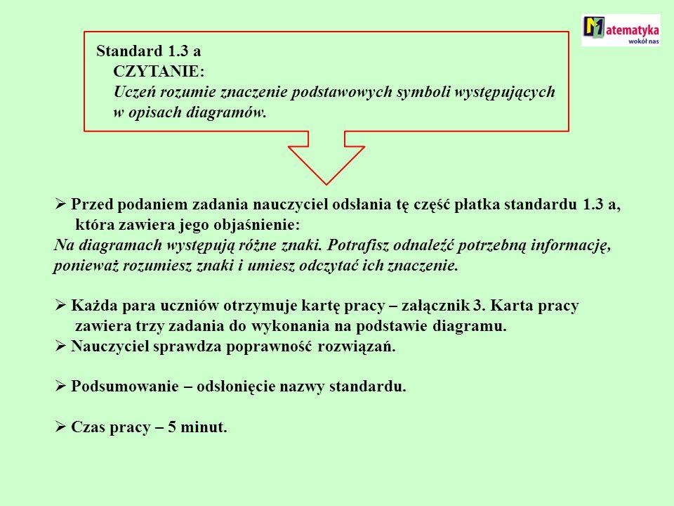 Standard 1.3 a CZYTANIE: Uczeń rozumie znaczenie podstawowych symboli występujących w opisach diagramów. Przed podaniem zadania nauczyciel odsłania tę