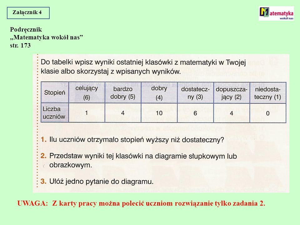 Załącznik 4 Podręcznik Matematyka wokół nas str. 173 UWAGA: Z karty pracy można polecić uczniom rozwiązanie tylko zadania 2.