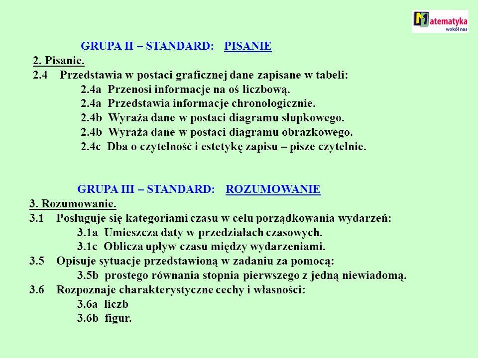 GRUPA II – STANDARD: PISANIE 2. Pisanie. 2.4 Przedstawia w postaci graficznej dane zapisane w tabeli: 2.4a Przenosi informacje na oś liczbową. 2.4a Pr