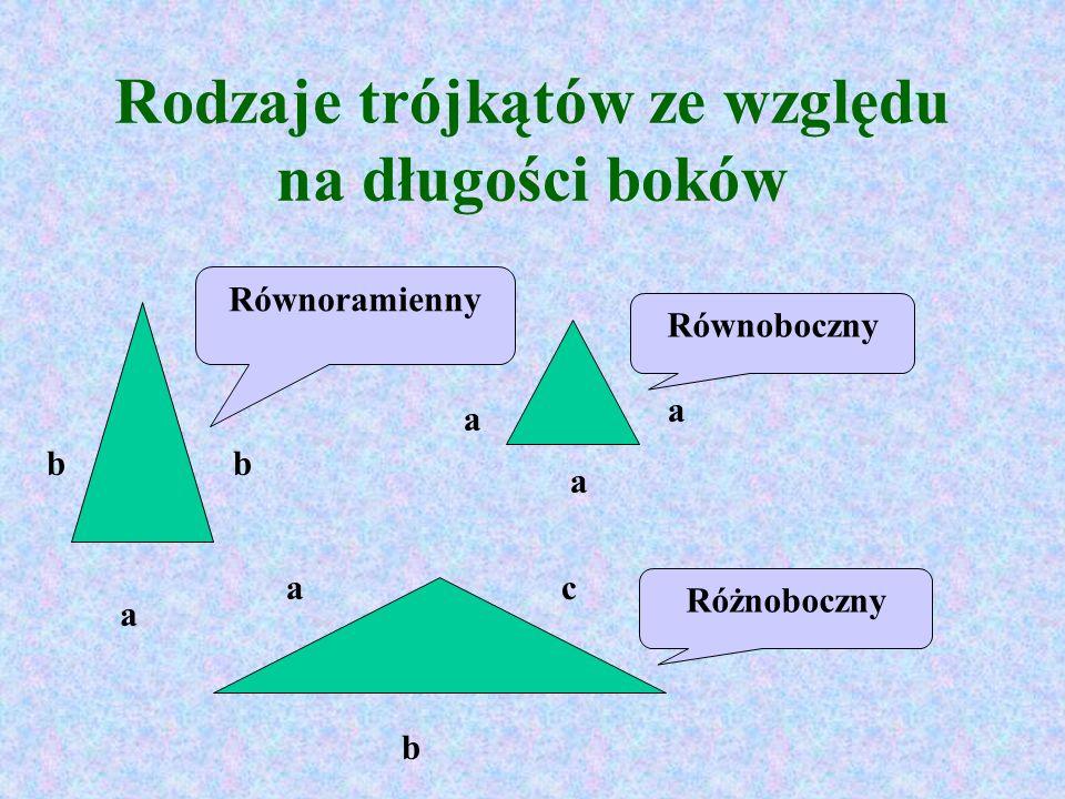 Rodzaje trójkątów ze względu na długości boków Równoramienny bb a a a a Równoboczny a b c Różnoboczny