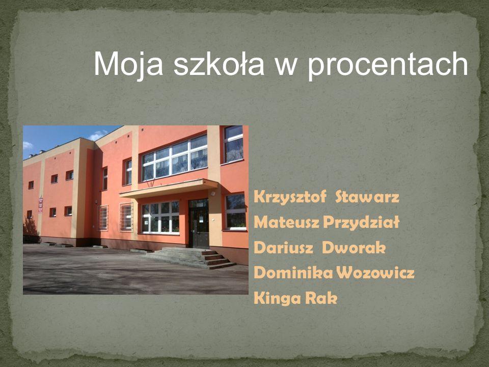 Krzysztof Stawarz Mateusz Przydział Dariusz Dworak Dominika Wozowicz Kinga Rak Moja szkoła w procentach