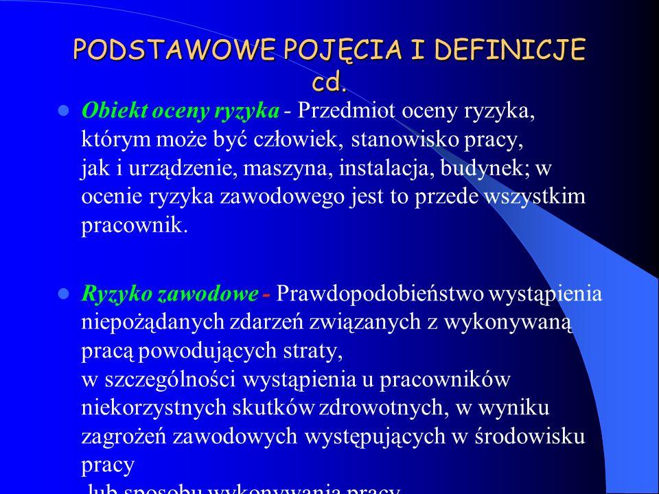PODSTAWOWE POJĘCIA I DEFINICJE cd. Obiekt oceny ryzyka - Przedmiot oceny ryzyka, którym może być człowiek, stanowisko pracy, jak i urządzenie, maszyna