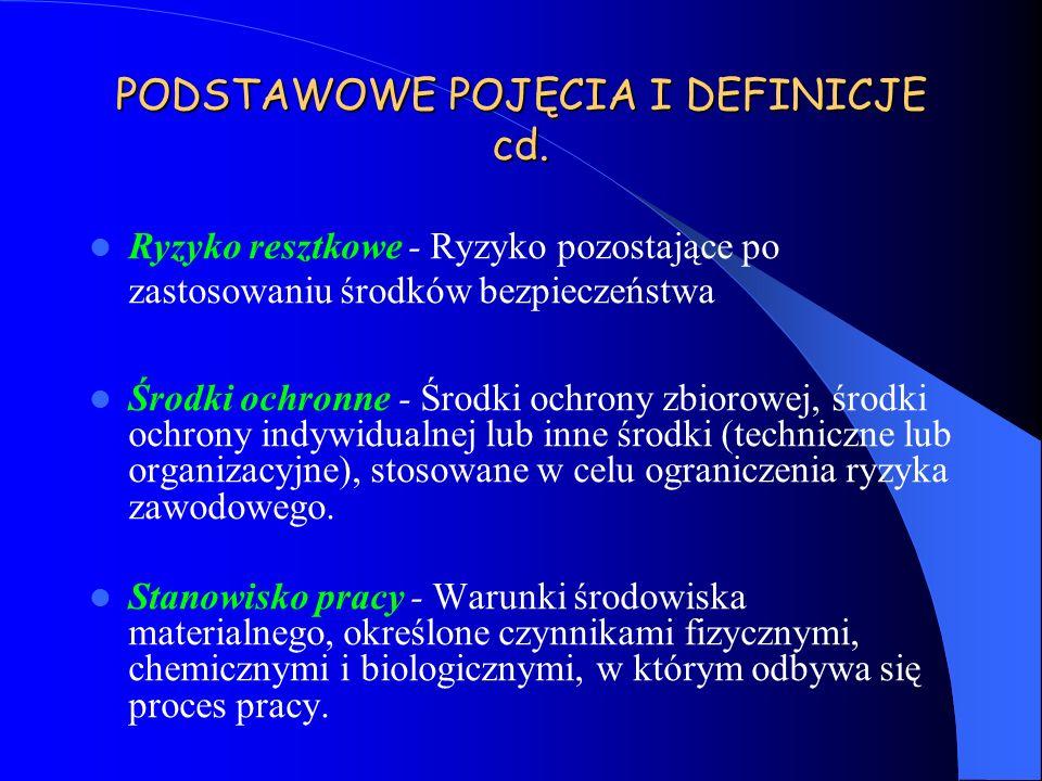 PODSTAWOWE POJĘCIA I DEFINICJE cd. Ryzyko resztkowe - Ryzyko pozostające po zastosowaniu środków bezpieczeństwa Środki ochronne - Środki ochrony zbior
