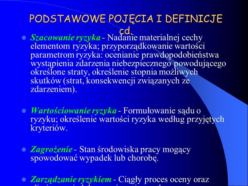 PODSTAWOWE POJĘCIA I DEFINICJE cd. Szacowanie ryzyka - Nadanie materialnej cechy elementom ryzyka; przyporządkowanie wartości parametrom ryzyka: oceni