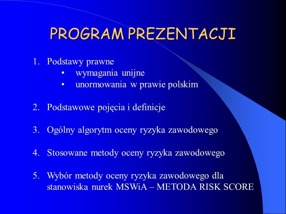 PROGRAM PREZENTACJI 1.Podstawy prawne wymagania unijne unormowania w prawie polskim 2.Podstawowe pojęcia i definicje 3.Ogólny algorytm oceny ryzyka za