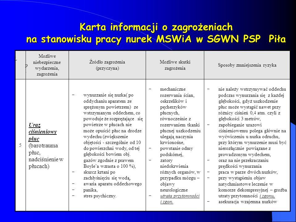 Karta informacji o zagrożeniach na stanowisku pracy nurek MSWiA w SGWN PSP Piła Lp.Lp. Możliwe niebezpieczne wydarzenia, zagrożenia Źródło zagrożenia