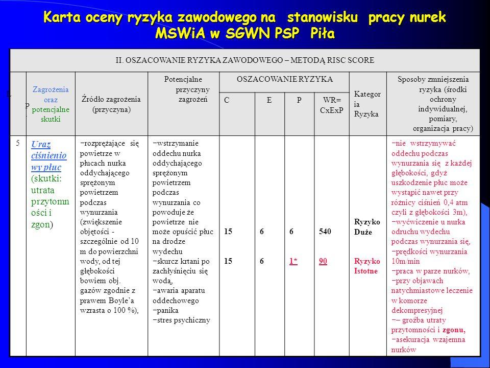 Karta oceny ryzyka zawodowego na stanowisku pracy nurek MSWiA w SGWN PSP Piła II. OSZACOWANIE RYZYKA ZAWODOWEGO – METODĄ RISC SCORE Lp.Lp. Zagrożenia
