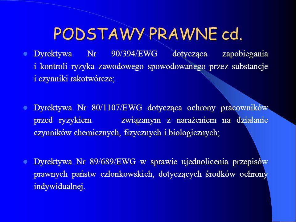 PODSTAWY PRAWNE cd. Dyrektywa Nr 90/394/EWG dotycząca zapobiegania i kontroli ryzyka zawodowego spowodowanego przez substancje i czynniki rakotwórcze;
