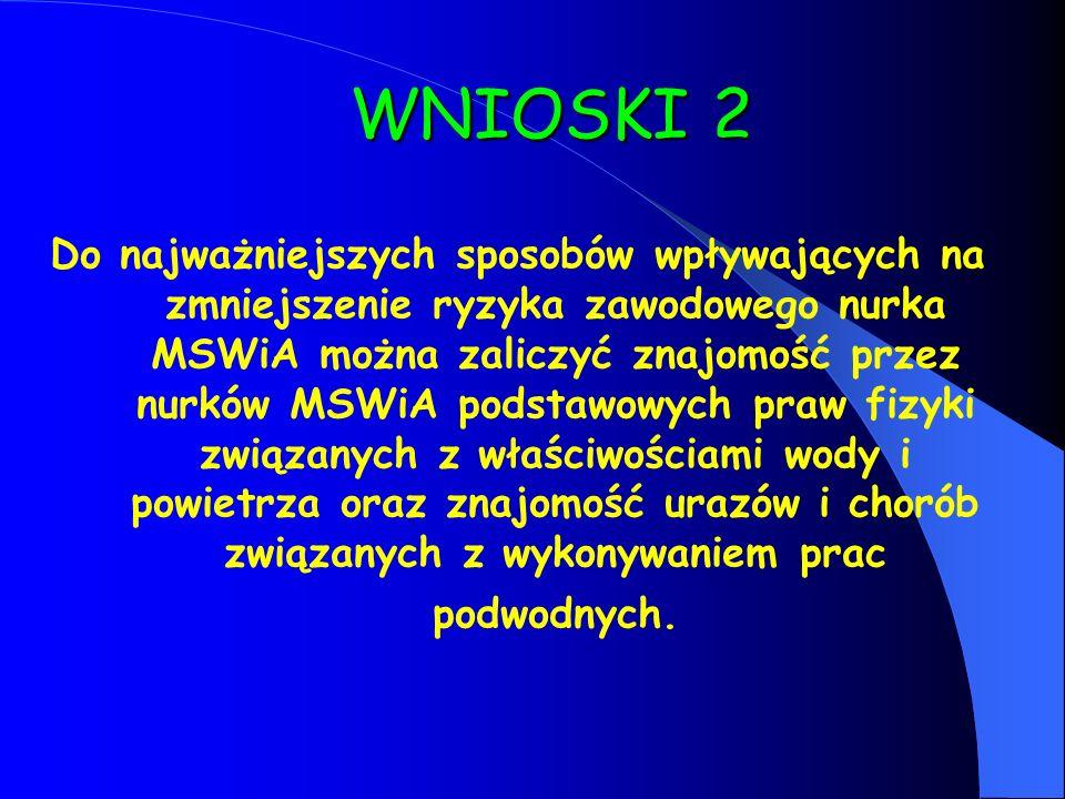 WNIOSKI 2 WNIOSKI 2 Do najważniejszych sposobów wpływających na zmniejszenie ryzyka zawodowego nurka MSWiA można zaliczyć znajomość przez nurków MSWiA