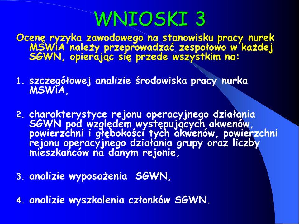 WNIOSKI 3 Ocenę ryzyka zawodowego na stanowisku pracy nurek MSWiA należy przeprowadzać zespołowo w każdej SGWN, opierając się przede wszystkim na: 1.