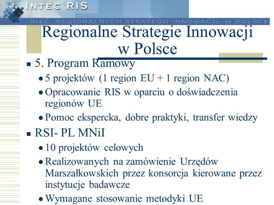 5. Program Ramowy 5 projektów (1 region EU + 1 region NAC) Opracowanie RIS w oparciu o doświadczenia regionów UE Pomoc ekspercka, dobre praktyki, tran
