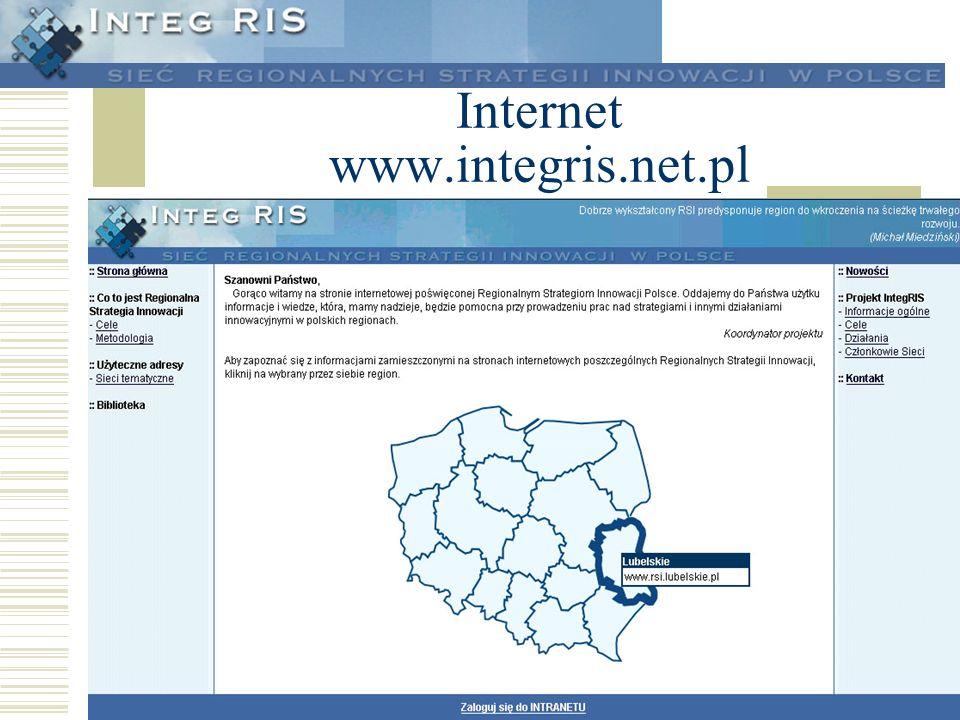 Internet www.integris.net.pl