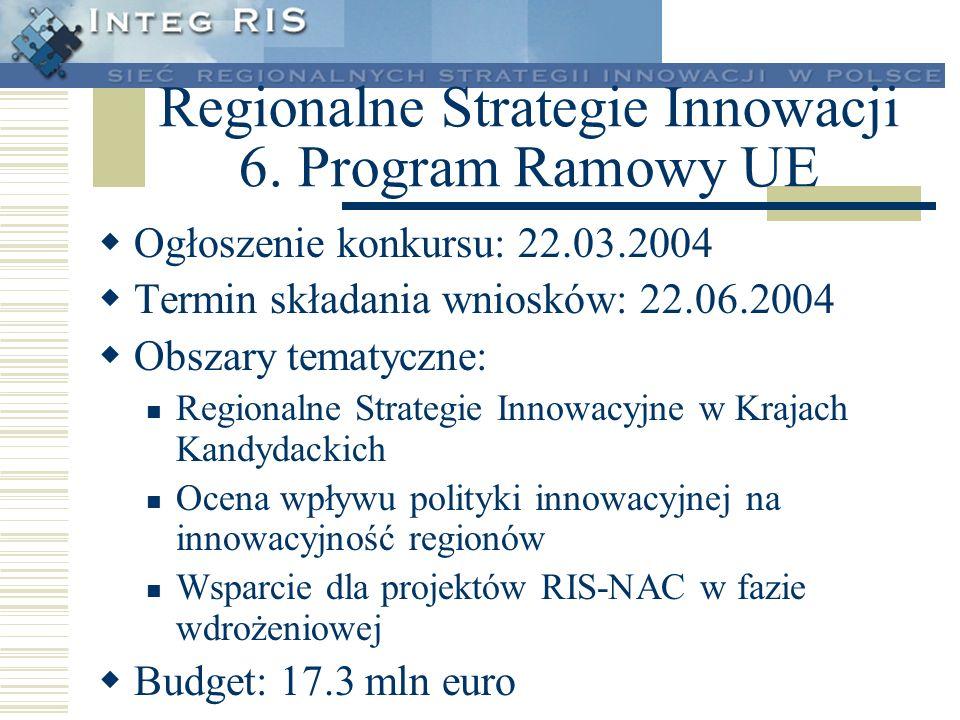 Regionalne Strategie Innowacji 6. Program Ramowy UE Ogłoszenie konkursu: 22.03.2004 Termin składania wniosków: 22.06.2004 Obszary tematyczne: Regional