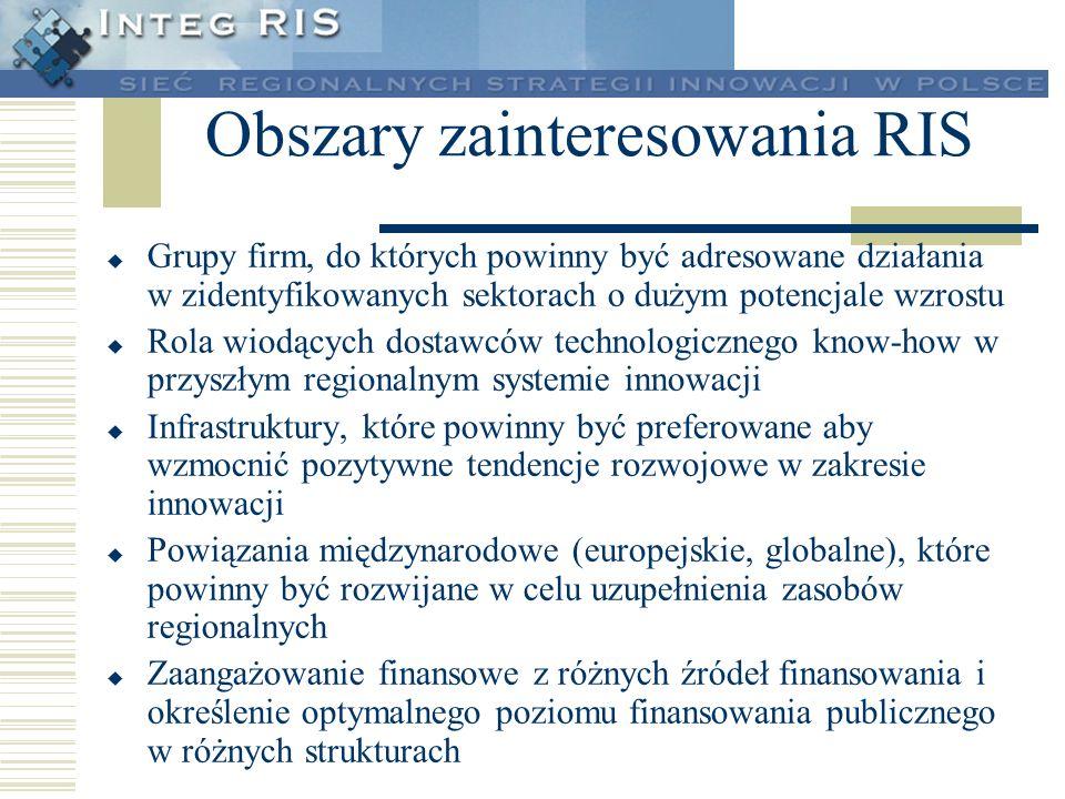 Obszary zainteresowania RIS Grupy firm, do których powinny być adresowane działania w zidentyfikowanych sektorach o dużym potencjale wzrostu Rola wiod