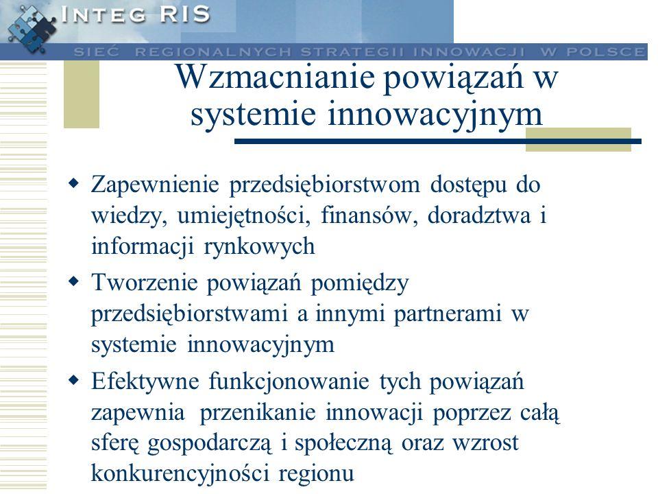 Wzmacnianie powiązań w systemie innowacyjnym Zapewnienie przedsiębiorstwom dostępu do wiedzy, umiejętności, finansów, doradztwa i informacji rynkowych