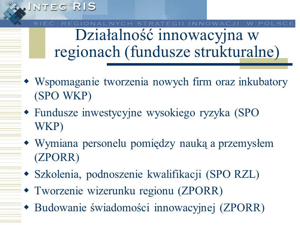 Działalność innowacyjna w regionach (fundusze strukturalne) Wspomaganie tworzenia nowych firm oraz inkubatory (SPO WKP) Fundusze inwestycyjne wysokieg