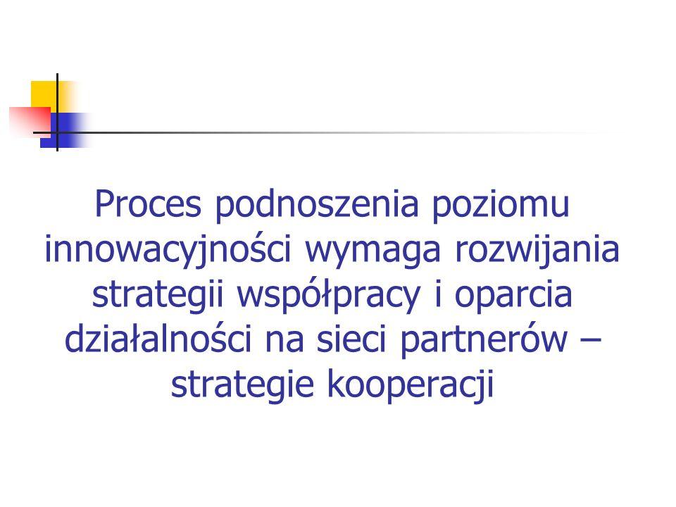 Proces podnoszenia poziomu innowacyjności wymaga rozwijania strategii współpracy i oparcia działalności na sieci partnerów – strategie kooperacji