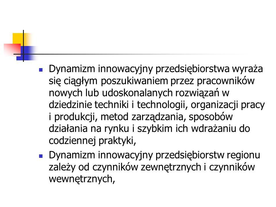 Innowacje czynnikiem pokonania słabości Innowacje źródłem sukcesu przedsiębiorstw i czynnikiem rozwoju społeczno - gospodarczego regionu