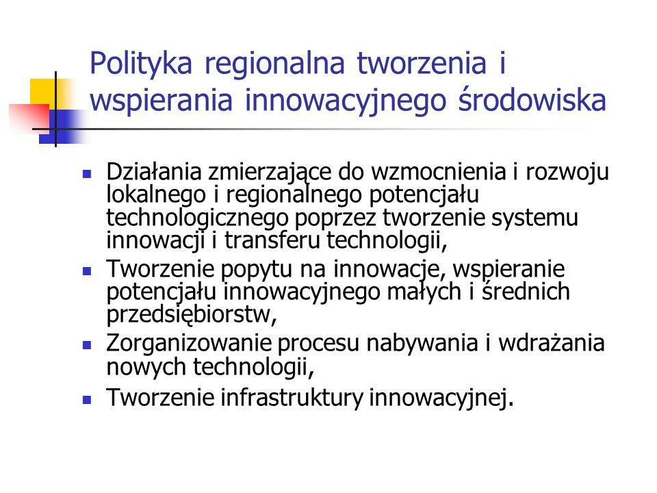 Polityka regionalna tworzenia i wspierania innowacyjnego środowiska Działania zmierzające do wzmocnienia i rozwoju lokalnego i regionalnego potencjału