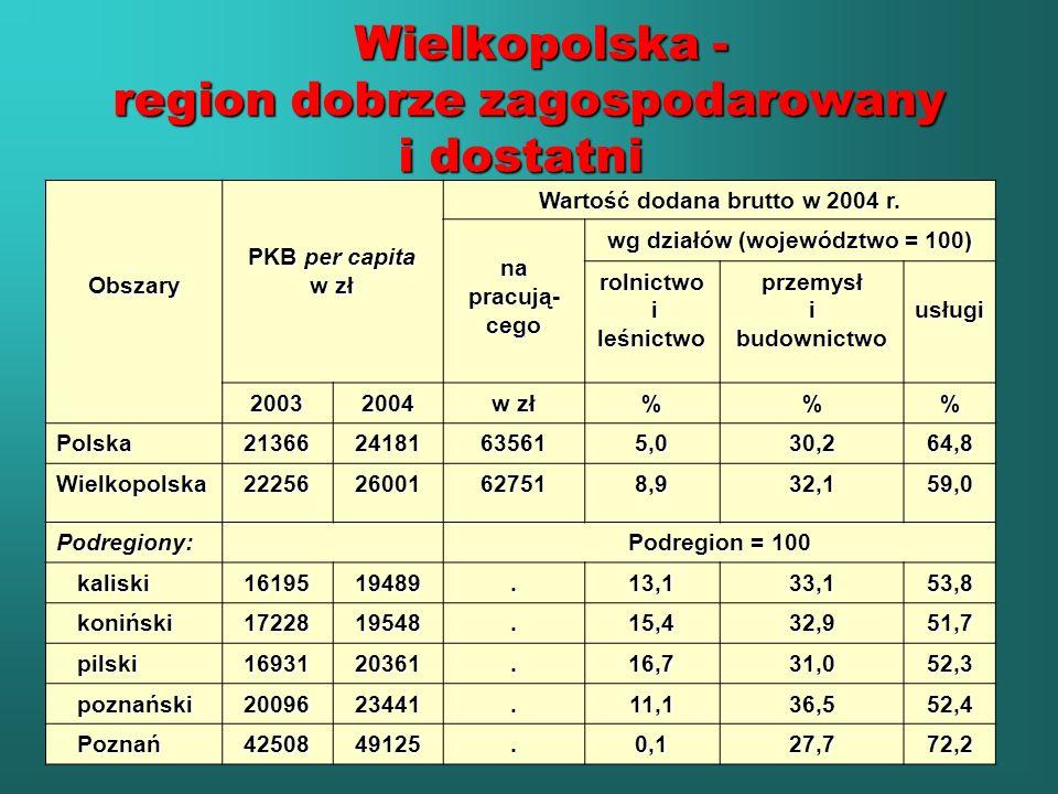 Wielkopolska - region dobrze zagospodarowany i dostatni Wielkopolska - region dobrze zagospodarowany i dostatni Obszary PKB per capita w zł Wartość do