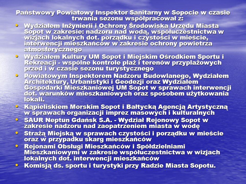 Państwowy Powiatowy Inspektor Sanitarny w Sopocie w czasie trwania sezonu współpracował z: Wydziałem Inżynierii i Ochrony Środowiska Urzędu Miasta Sop