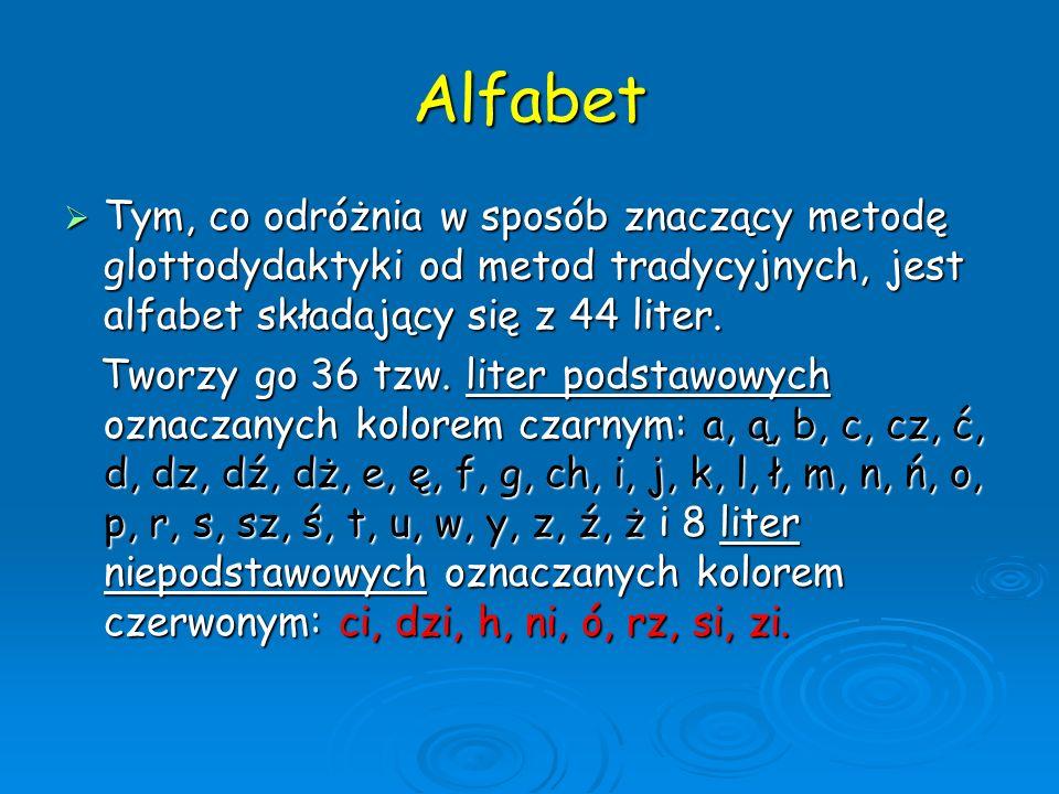 Alfabet Tym, co odróżnia w sposób znaczący metodę glottodydaktyki od metod tradycyjnych, jest alfabet składający się z 44 liter. Tym, co odróżnia w sp