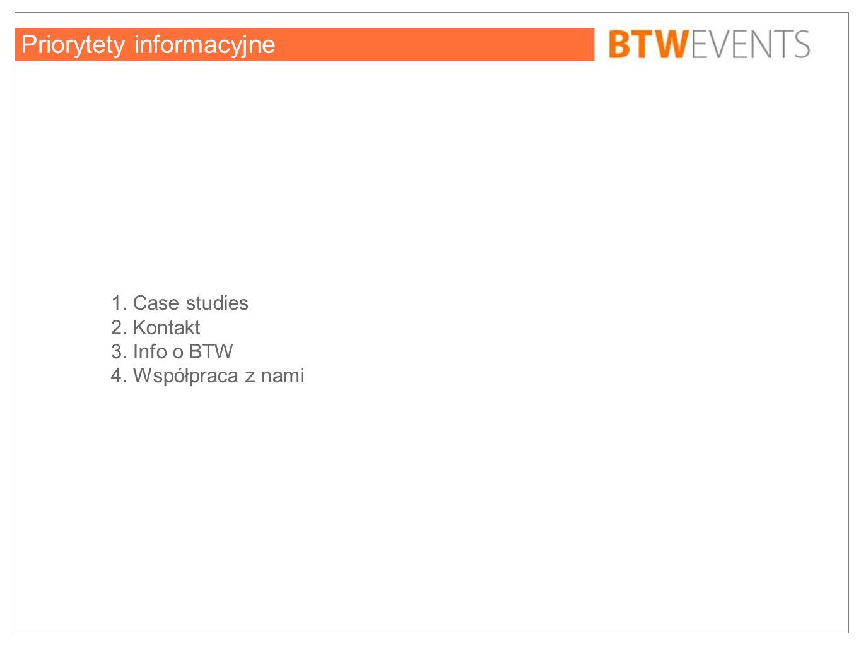 Priorytety informacyjne 1. Case studies 2. Kontakt 3. Info o BTW 4. Współpraca z nami