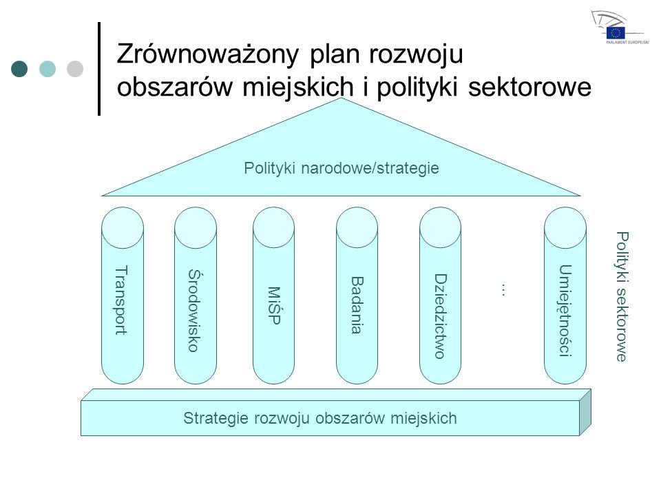 Zrównoważony plan rozwoju obszarów miejskich i polityki sektorowe Strategie rozwoju obszarów miejskich Polityki narodowe/strategie Polityki sektorowe … Transport Środowisko MiŚP Badania Dziedzictwo Umiejętności
